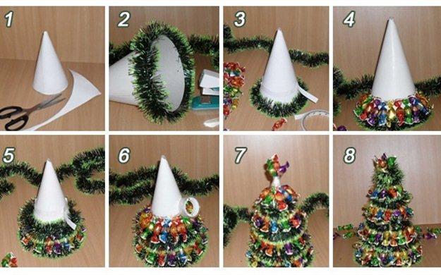 Новогодняя елка из конфет своими руками фото 581