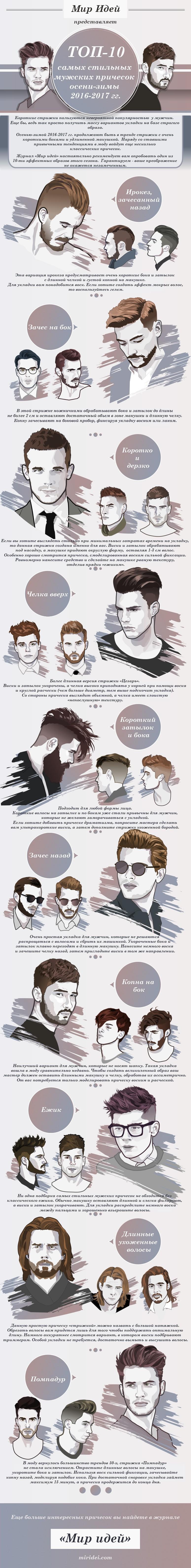 Стильные мужские стрижки Инфографика