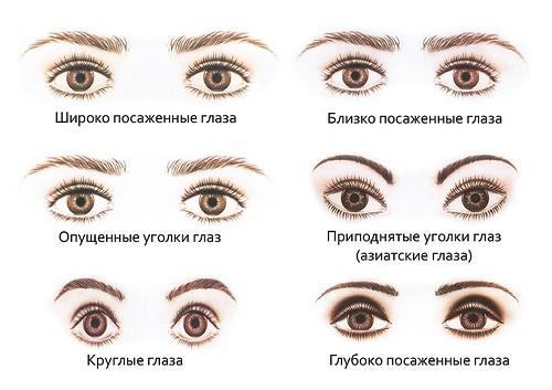 ЦВЕТАЕВСКИЙ ЯБЛОЧНЫЙ ПИРОГ - рецепт с пошаговыми фото
