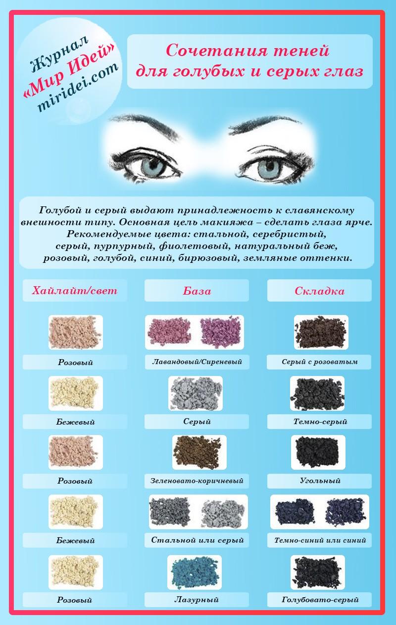 Как подобрать тени для голубых и серых глаз